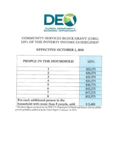 Emergency Assistance - Economic Opportunities Council of